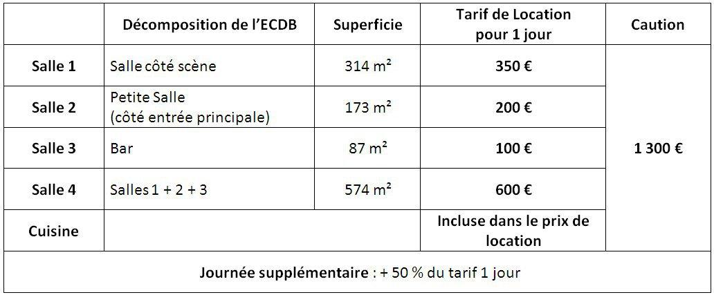 tarifs de location Espace Culturel Daniel Balavoine